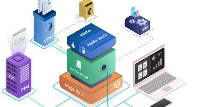 Con le soluzioni e-commerce ITTweb migliori vendite e user experience
